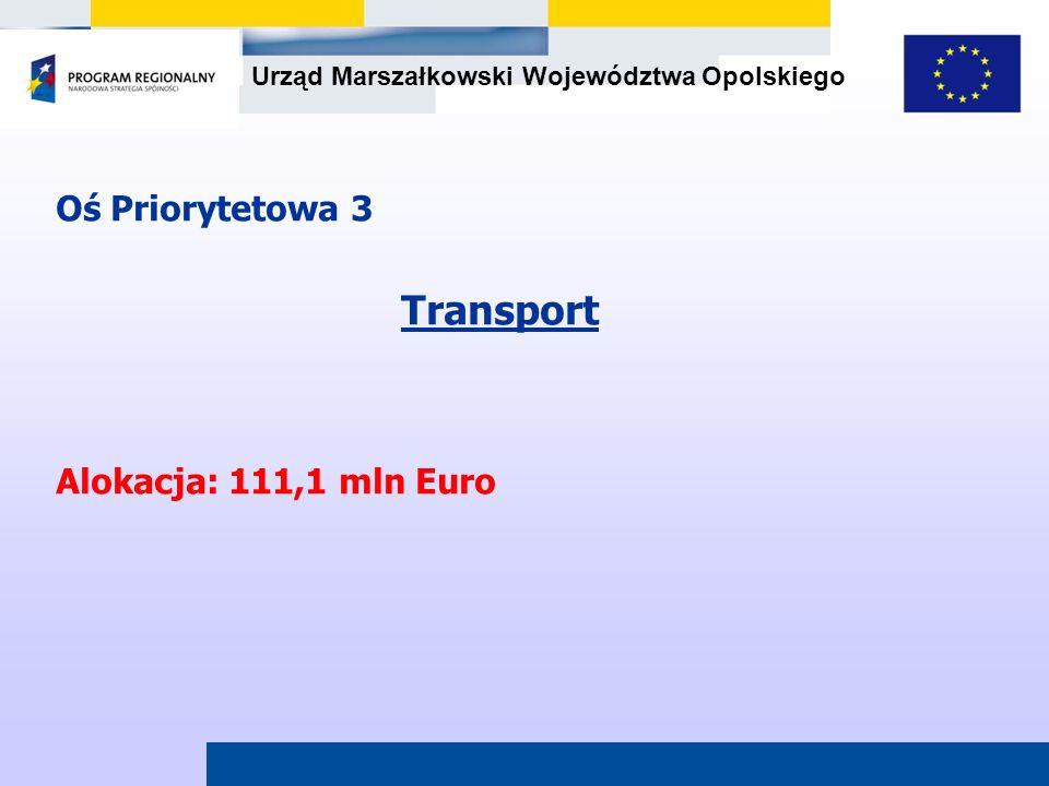 Urząd Marszałkowski Województwa Opolskiego Oś Priorytetowa 3 Transport Alokacja: 111,1 mln Euro