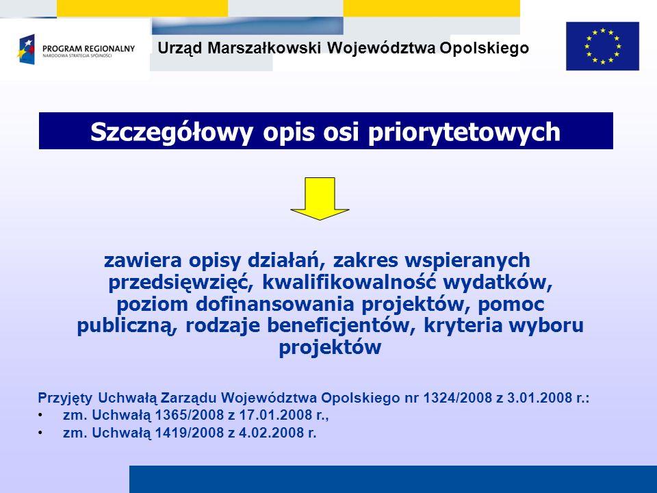 Urząd Marszałkowski Województwa Opolskiego zawiera opisy działań, zakres wspieranych przedsięwzięć, kwalifikowalność wydatków, poziom dofinansowania p