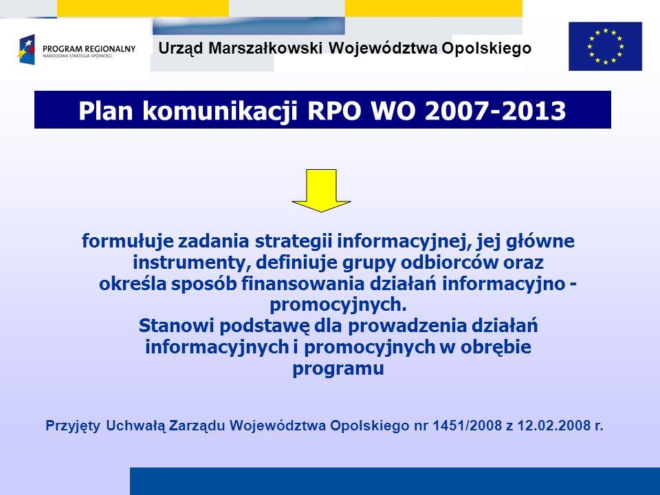 Urząd Marszałkowski Województwa Opolskiego Plan komunikacji RPO WO 2007-2013 formułuje zadania strategii informacyjnej, jej główne instrumenty, defini