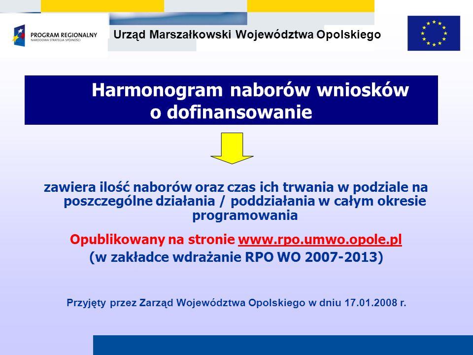 Urząd Marszałkowski Województwa Opolskiego Harmonogram naborów wniosków o dofinansowanie zawiera ilość naborów oraz czas ich trwania w podziale na pos