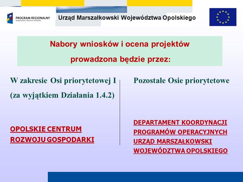 Urząd Marszałkowski Województwa Opolskiego Nabory wniosków i ocena projektów prowadzona będzie przez : W zakresie Osi priorytetowej I (za wyjątkiem Dz