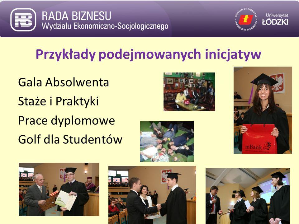 Przykłady podejmowanych inicjatyw Gala Absolwenta Staże i Praktyki Prace dyplomowe Golf dla Studentów
