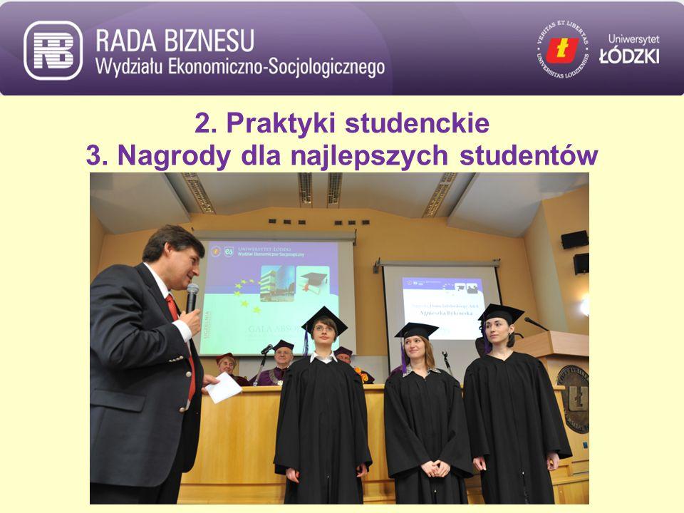 2. Praktyki studenckie 3. Nagrody dla najlepszych studentów