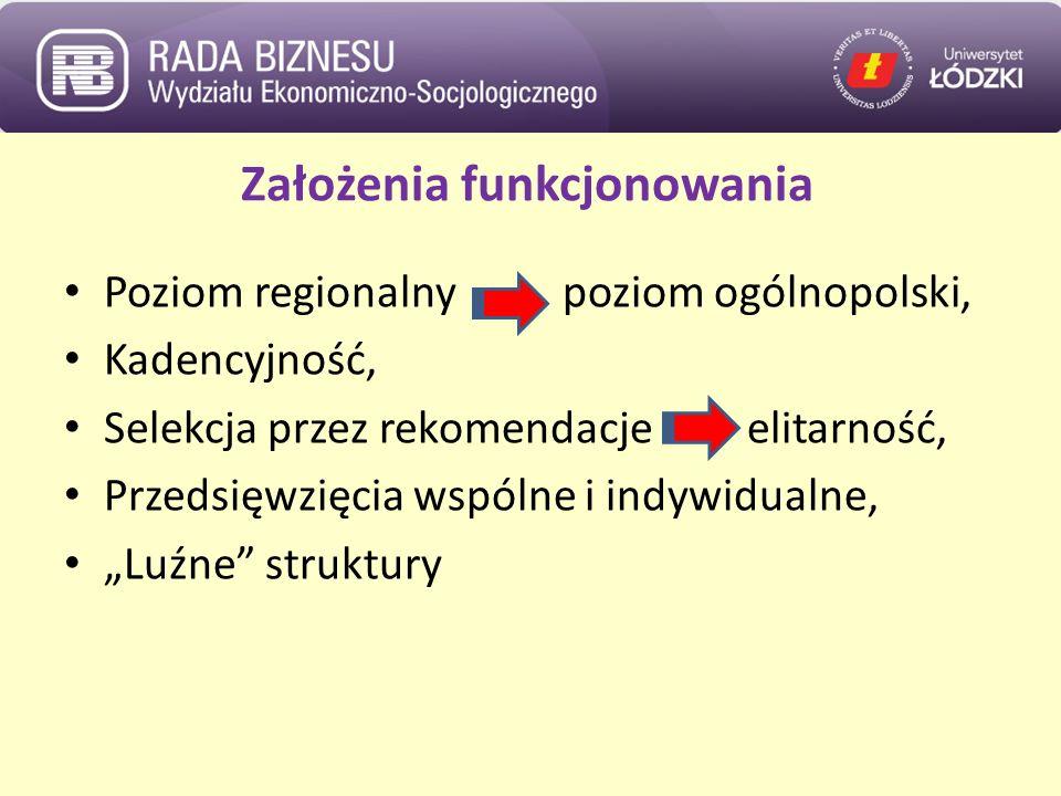 Założenia funkcjonowania Poziom regionalny poziom ogólnopolski, Kadencyjność, Selekcja przez rekomendacje elitarność, Przedsięwzięcia wspólne i indywidualne, Luźne struktury