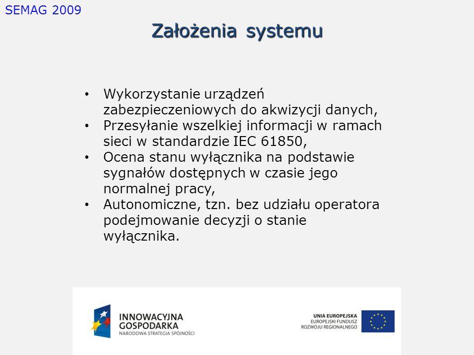 SEMAG 2009 Założenia systemu Wykorzystanie urządzeń zabezpieczeniowych do akwizycji danych, Przesyłanie wszelkiej informacji w ramach sieci w standard