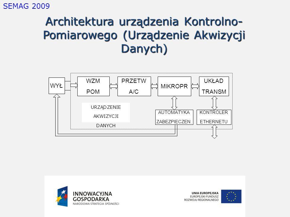 SEMAG 2009 Architektura urządzenia Kontrolno- Pomiarowego (Urządzenie Akwizycji Danych) WYŁ WZM POM PRZETW A/C MIKROPR UKŁAD TRANSM AUTOMATYKA ZABEZPI