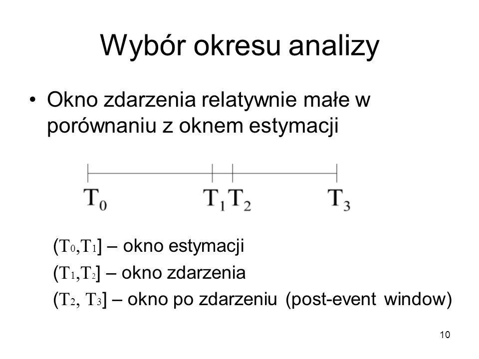 10 Wybór okresu analizy Okno zdarzenia relatywnie małe w porównaniu z oknem estymacji ( T 0,T 1 ] – okno estymacji ( T 1,T 2 ] – okno zdarzenia ( T 2,