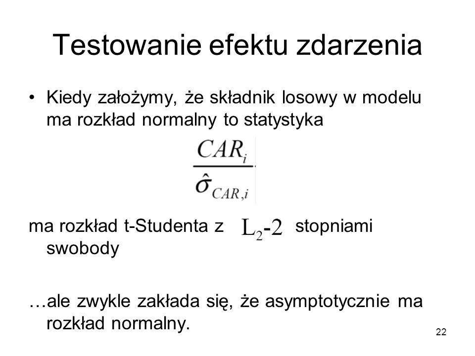 22 Testowanie efektu zdarzenia Kiedy założymy, że składnik losowy w modelu ma rozkład normalny to statystyka ma rozkład t-Studenta z stopniami swobody