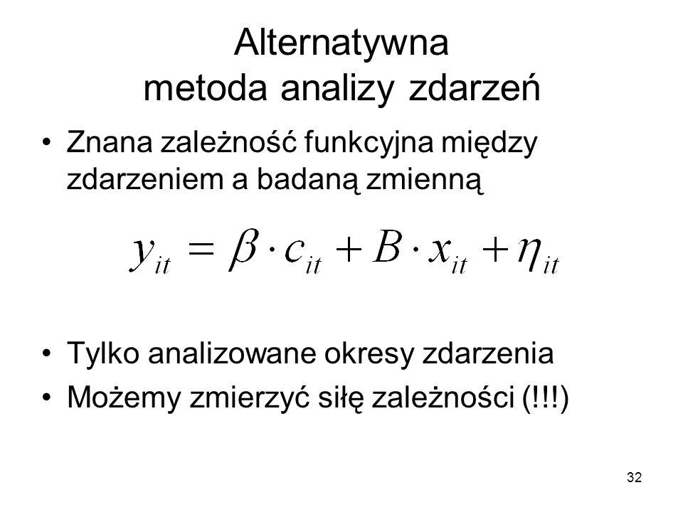 32 Alternatywna metoda analizy zdarzeń Znana zależność funkcyjna między zdarzeniem a badaną zmienną Tylko analizowane okresy zdarzenia Możemy zmierzyć