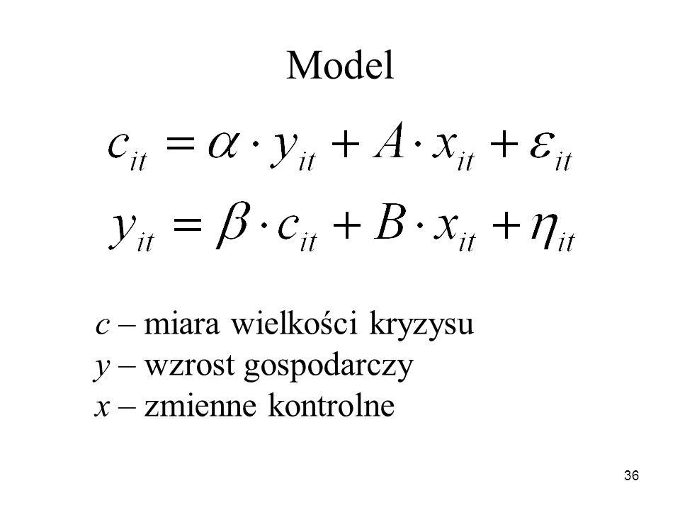 36 Model c – miara wielkości kryzysu y – wzrost gospodarczy x – zmienne kontrolne