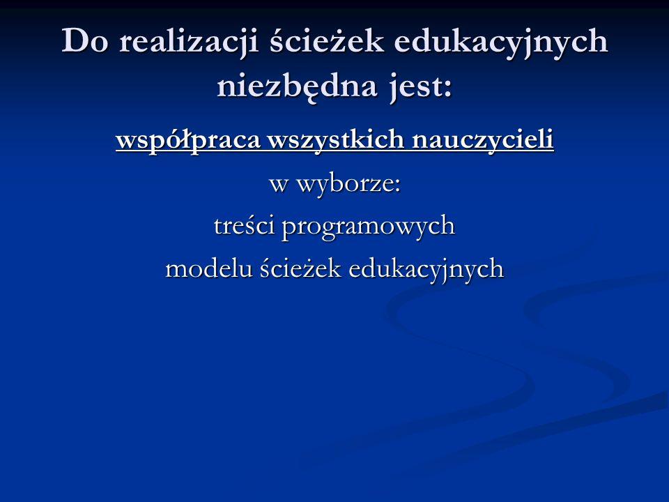 Dokumentacja, realizacja i ewaluacja Program realizacji ścieżek edukacyjnych- zatwierdzony przez Radę Pedagogiczną, Program realizacji ścieżek edukacyjnych- zatwierdzony przez Radę Pedagogiczną, Zapisy przeprowadzonych zajęć- dziennik lekcyjny ( data, temat, forma realizacji, czas, prowadzący) Zapisy przeprowadzonych zajęć- dziennik lekcyjny ( data, temat, forma realizacji, czas, prowadzący) - Edukacja czytelnicza i medialna: ECZM, - Edukacja europejska: EEU, - Edukacja ekologiczna: EEK, - Edukacja prozdrowotna: EPZ, - Edukacja regionalna: ERG, - Edukacja filozoficzna: EFIL, - Wychowanie do życia w rodzinie: WDŻR