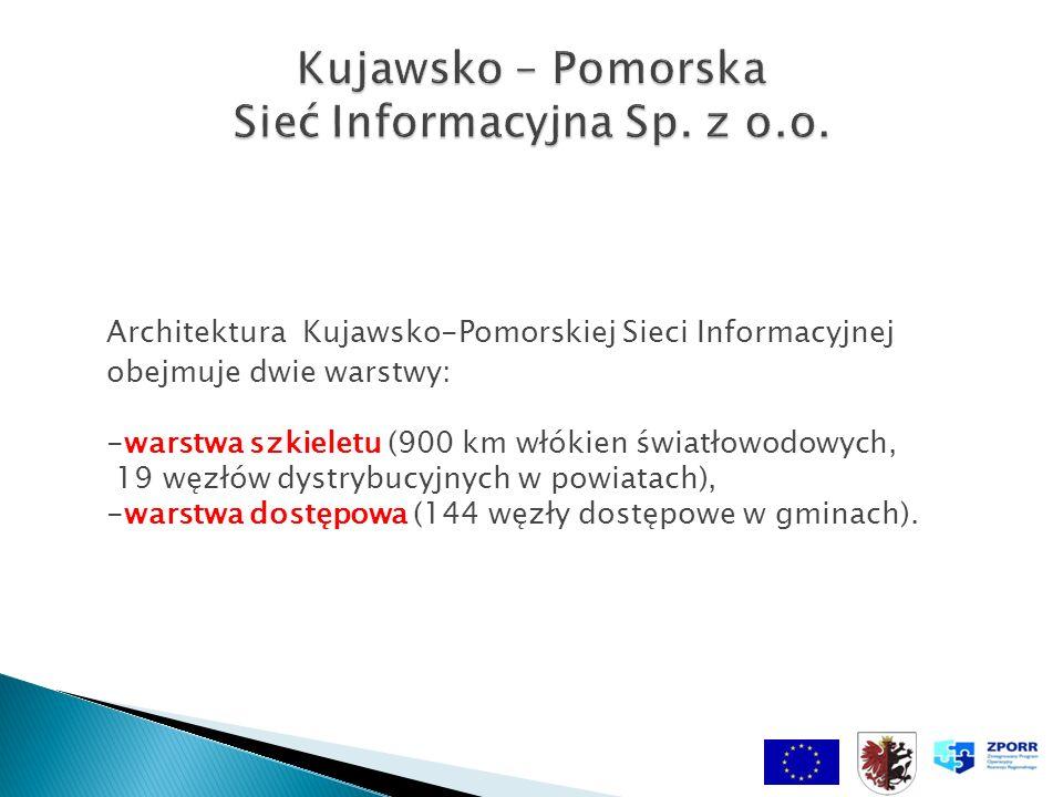 Architektura Kujawsko-Pomorskiej Sieci Informacyjnej obejmuje dwie warstwy: -warstwa szkieletu (900 km włókien światłowodowych, 19 węzłów dystrybucyjn