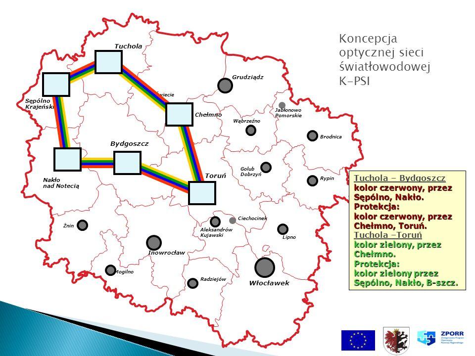 Radiowa warstwa dostępowa Punkt powiatowy Punkt gminny