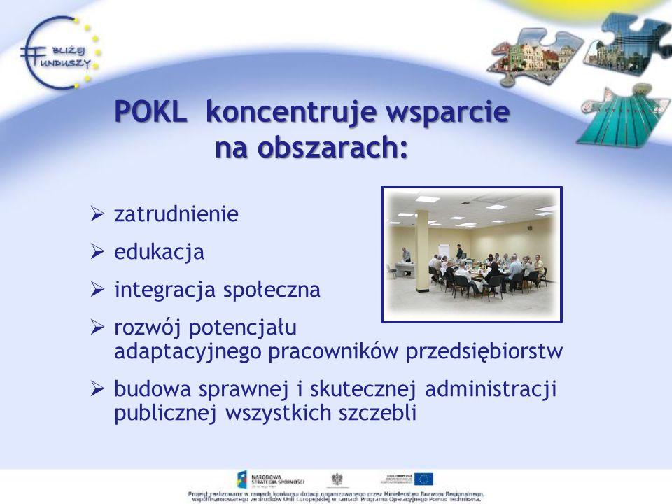 POKL koncentruje wsparcie na obszarach: zatrudnienie edukacja integracja społeczna rozwój potencjału adaptacyjnego pracowników przedsiębiorstw budowa
