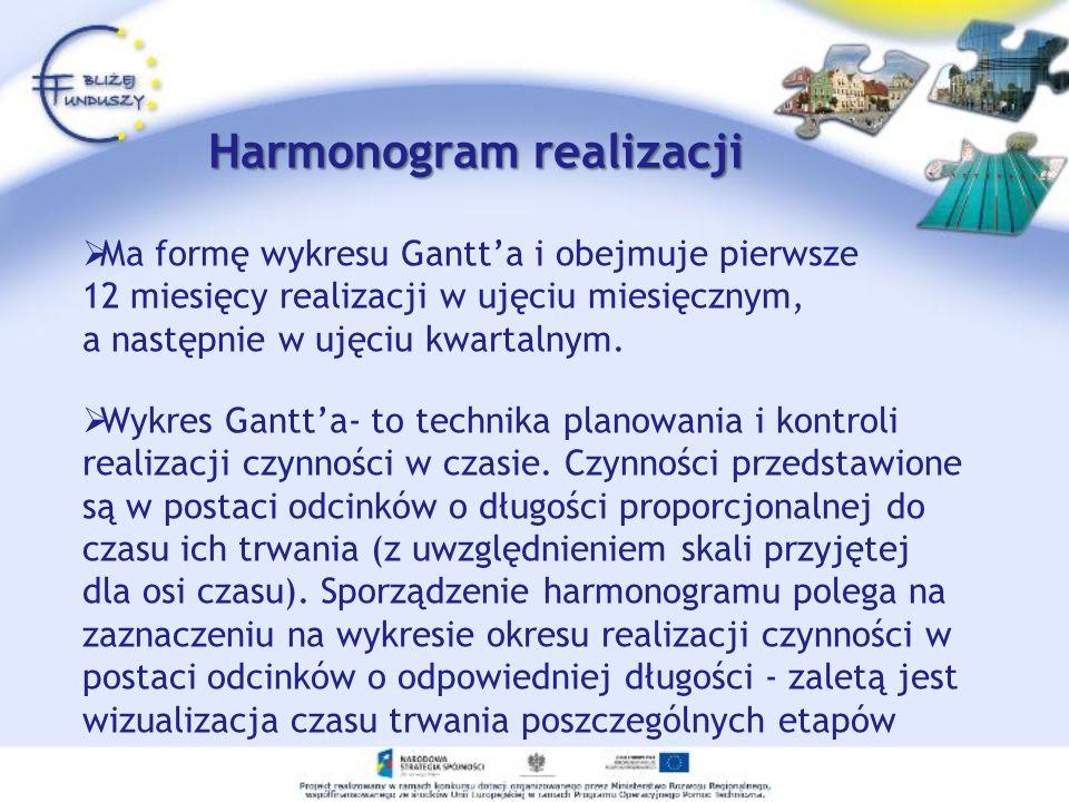 Harmonogram realizacji Ma formę wykresu Gantta i obejmuje pierwsze 12 miesięcy realizacji w ujęciu miesięcznym, a następnie w ujęciu kwartalnym. Wykre
