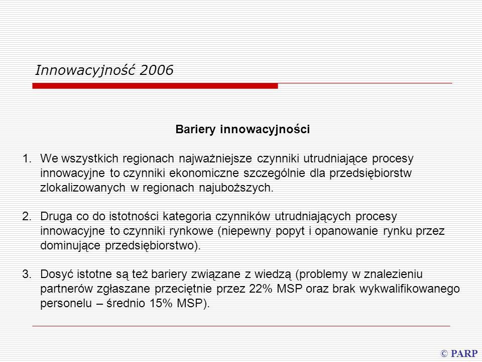 Innowacyjność 2006 Bariery innowacyjności 1.We wszystkich regionach najważniejsze czynniki utrudniające procesy innowacyjne to czynniki ekonomiczne sz