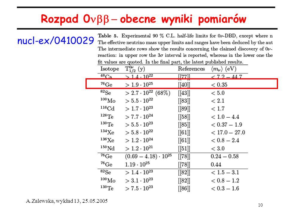 10 A.Zalewska, wykład 13, 25.05.2005 Rozpad 0 obecne wyniki pomiarów nucl-ex/0410029