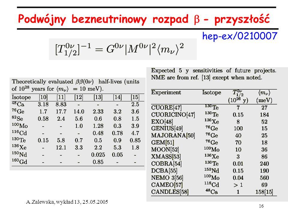 16 A.Zalewska, wykład 13, 25.05.2005 Podwójny bezneutrinowy rozpad - przyszłość hep-ex/0210007