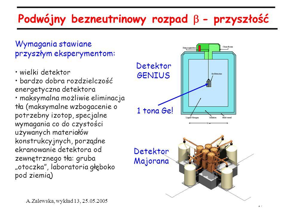 17 A.Zalewska, wykład 13, 25.05.2005 Podwójny bezneutrinowy rozpad - przyszłość Wymagania stawiane przyszłym eksperymentom: wielki detektor bardzo dob