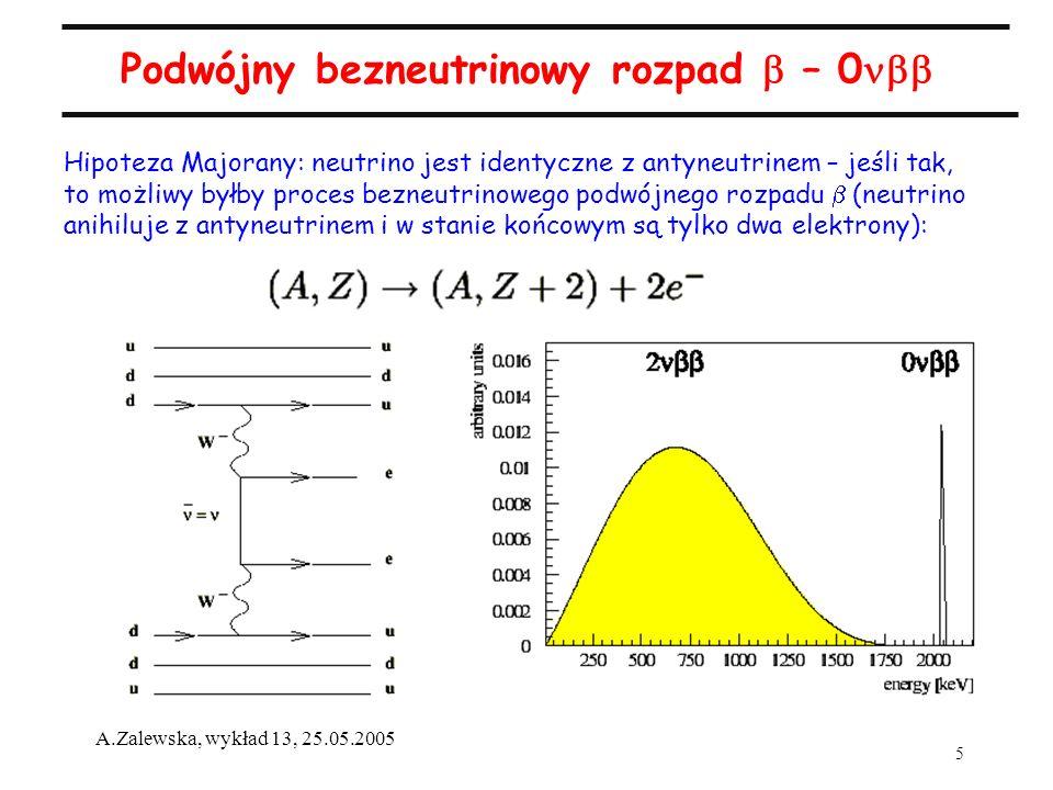 5 A.Zalewska, wykład 13, 25.05.2005 Podwójny bezneutrinowy rozpad – 0 Hipoteza Majorany: neutrino jest identyczne z antyneutrinem – jeśli tak, to możl