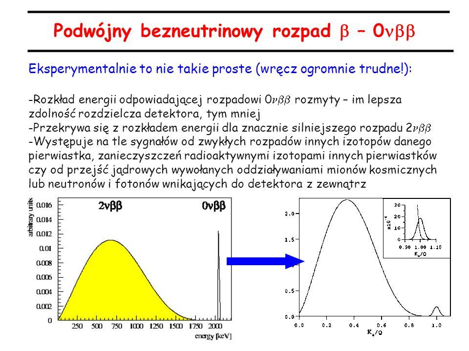 6 A.Zalewska, wykład 13, 25.05.2005 Podwójny bezneutrinowy rozpad – 0 Eksperymentalnie to nie takie proste (wręcz ogromnie trudne!): -Rozkład energii