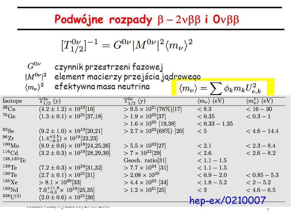 7 A.Zalewska, wykład 13, 25.05.2005 Podwójne rozpady i 0 czynnik przestrzeni fazowej element macierzy przejścia jądrowego efektywna masa neutrina hep-