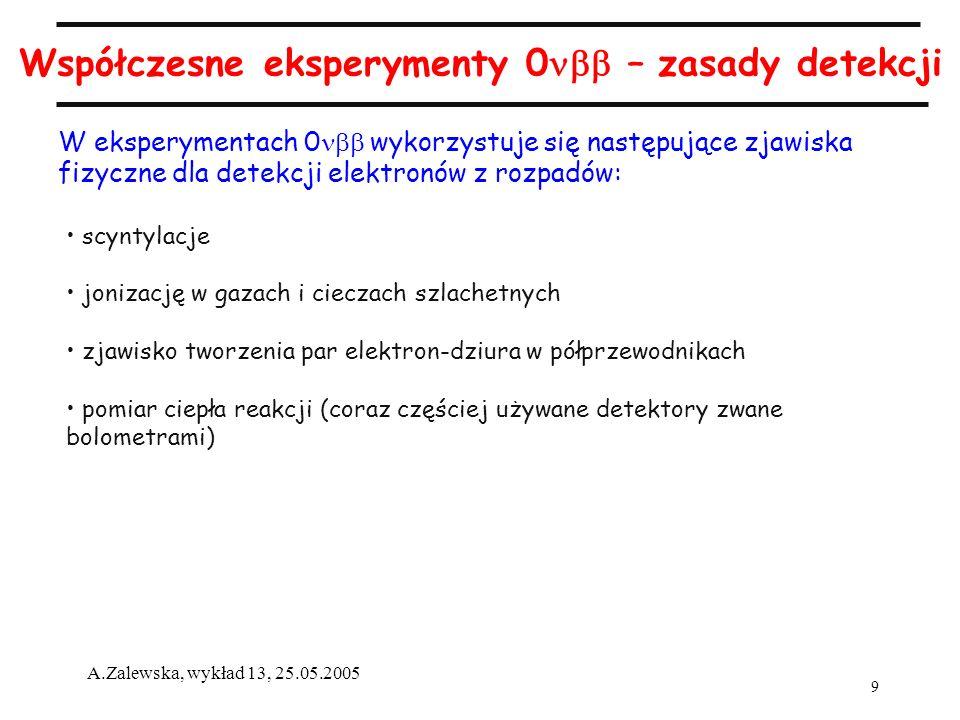 9 A.Zalewska, wykład 13, 25.05.2005 Współczesne eksperymenty 0 – zasady detekcji W eksperymentach 0 wykorzystuje się następujące zjawiska fizyczne dla