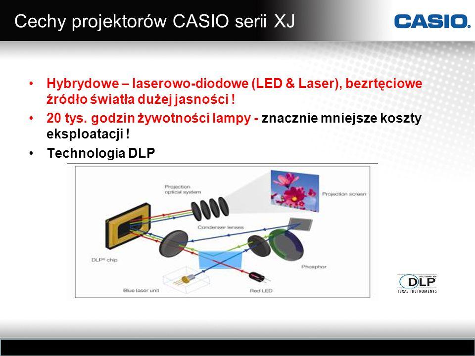 Cechy projektorów CASIO serii XJ Projektor wielkości kartki A4 - 297 x 210 x 43 mm, waga zaledwie 2.3 kg Duża jasność i wierność kolorów Natychmiastowa gotowość do pracy – tylko 8 sekund od włączenia do pełnej jasności 2.