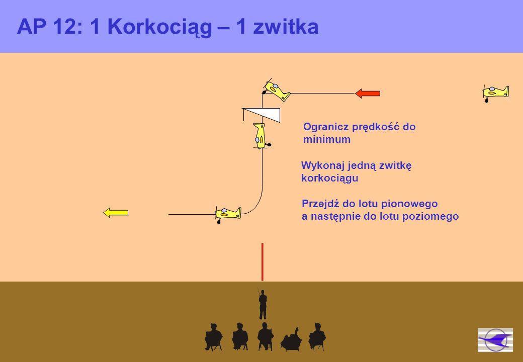 AP 12: 1 Korkociąg – 1 zwitka Ogranicz prędkość do minimum Wykonaj jedną zwitkę korkociągu Przejdź do lotu pionowego a następnie do lotu poziomego