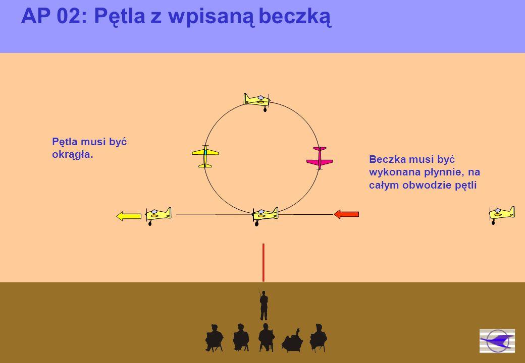 AP 02: Pętla z wpisaną beczką Pętla musi być okrągła.