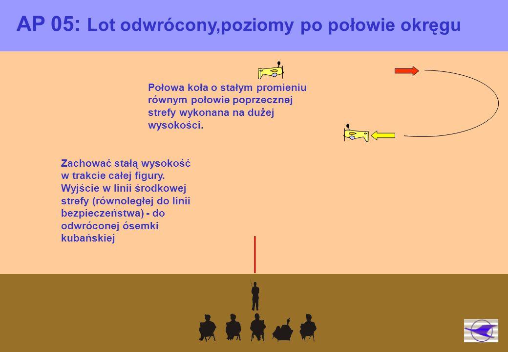 AP 05: Lot odwrócony,poziomy po połowie okręgu Zachować stałą wysokość w trakcie całej figury.