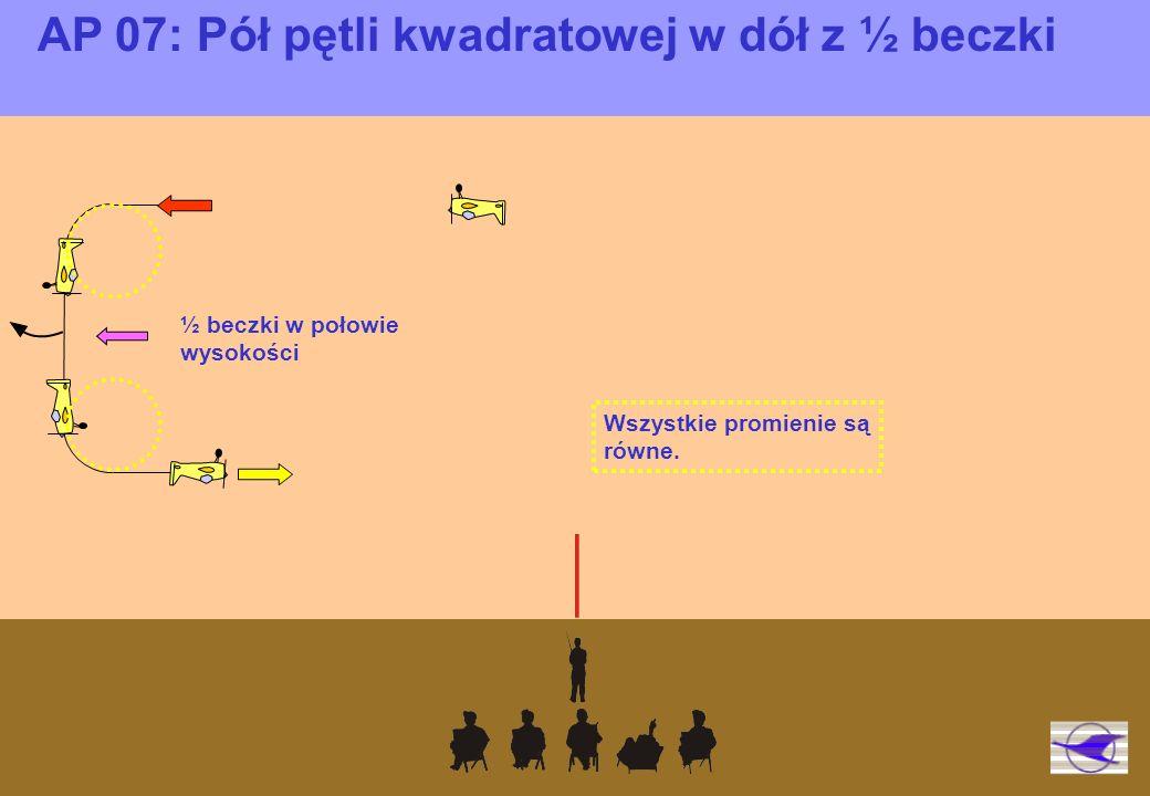 AP 07: Pół pętli kwadratowej w dół z ½ beczki Wszystkie promienie są równe.