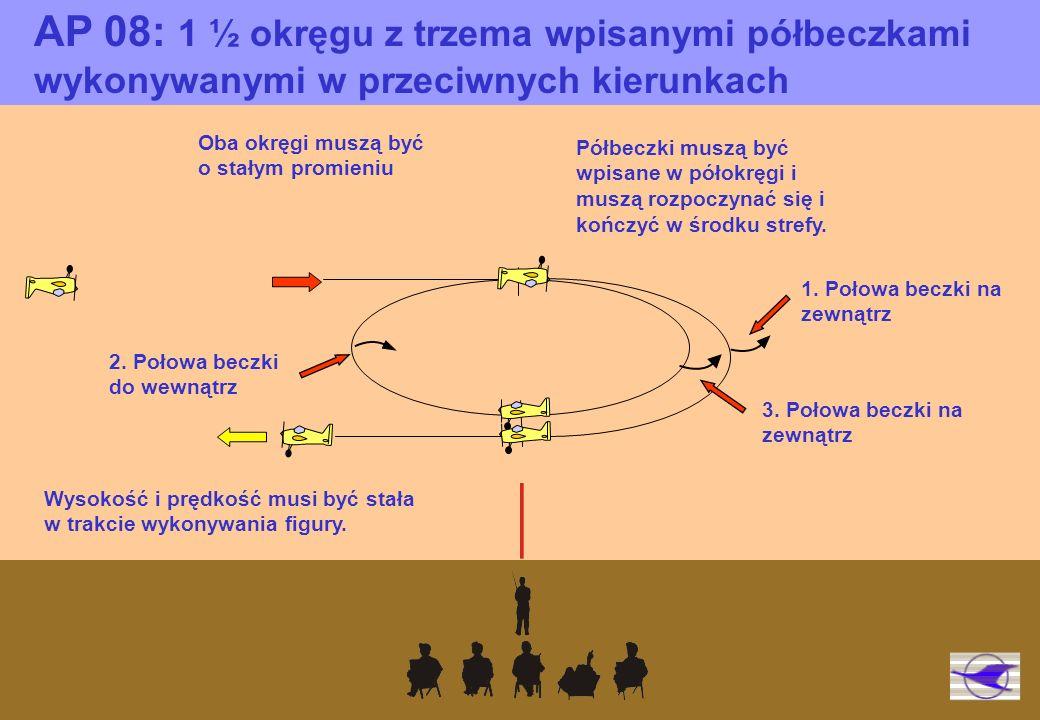 AP 08: 1 ½ okręgu z trzema wpisanymi półbeczkami wykonywanymi w przeciwnych kierunkach Oba okręgi muszą być o stałym promieniu Wysokość i prędkość musi być stała w trakcie wykonywania figury.