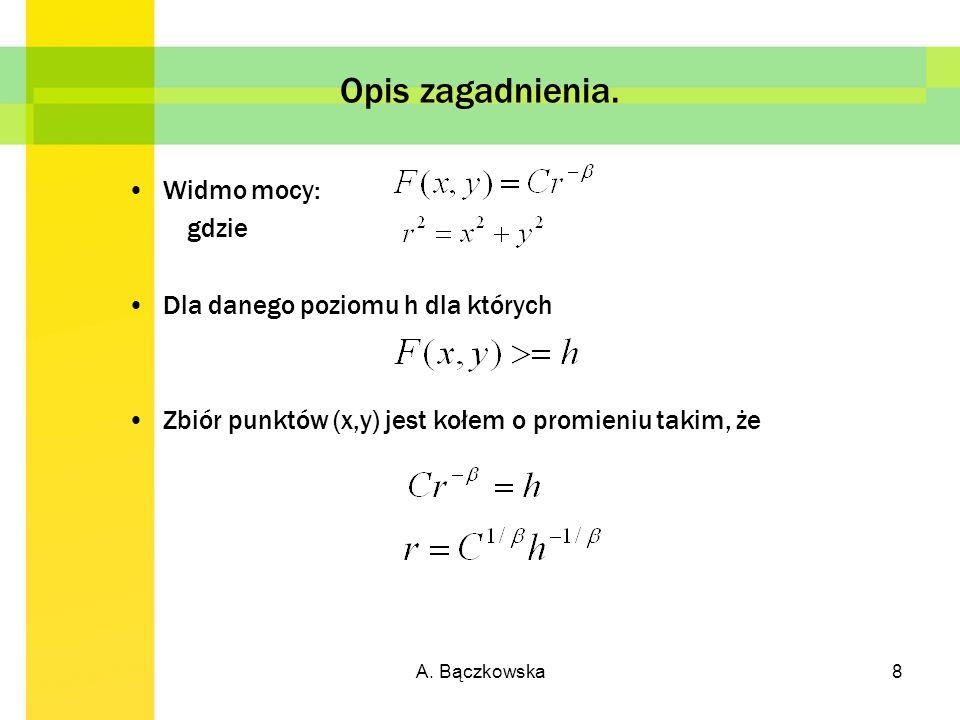 A. Bączkowska8 Opis zagadnienia. Widmo mocy: gdzie Dla danego poziomu h dla których Zbiór punktów (x,y) jest kołem o promieniu takim, że