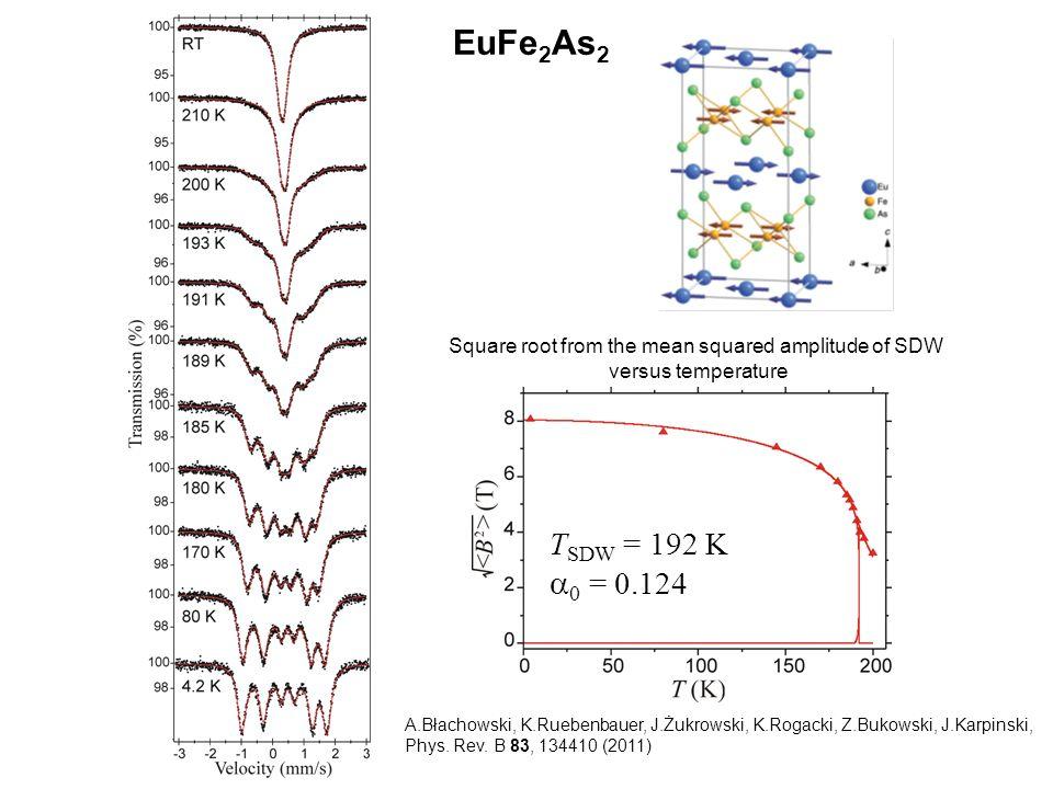 EuFe 2 As 2 T SDW = 192 K 0 = 0.124 A.Błachowski, K.Ruebenbauer, J.Żukrowski, K.Rogacki, Z.Bukowski, J.Karpinski, Phys. Rev. B 83, 134410 (2011) Squar