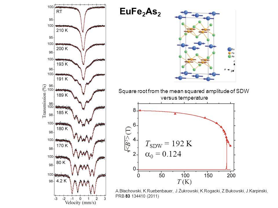 EuFe 2 As 2 T SDW = 192 K 0 = 0.124 A.Błachowski, K.Ruebenbauer, J.Żukrowski, K.Rogacki, Z.Bukowski, J.Karpinski, PRB 83 134410 (2011) Square root from the mean squared amplitude of SDW versus temperature
