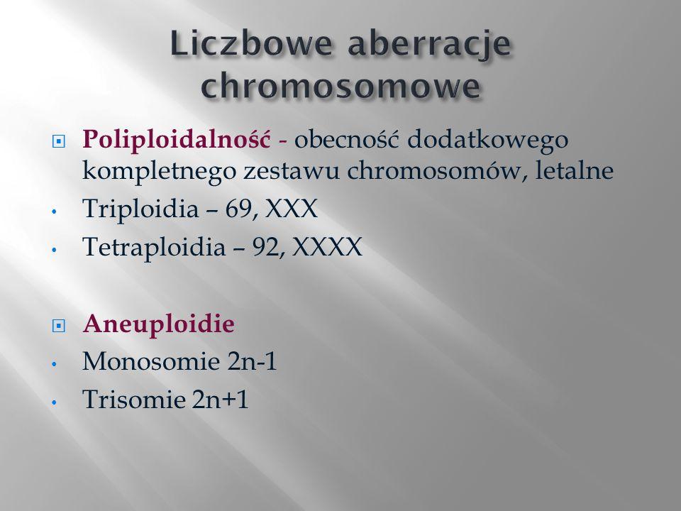 Spowodowana polispermią (2 plemniki), bądź błędami w oogenezie (komórka jajowa łączy się z ciałkiem kierunkowym i następuje zapłodnienie przez plemnik) Częstość występowania 1/10.000 żywych urodzeń Dodatkowe chromosomy ( błąd mejotyczny) kodują dużą liczbę dodatkowych produktów genowych, powodując liczne anomalie: wady serca i ośrodkowego układu nerwowego Większość nie przeżywa miesiąca (liczne wady) 15% poronień związanych z triploidią TETRAPLOIDIE rzadsze niż triploidie Spowodowane błędami mitotycznymi (w cytokinezie) lub połączeniem 2 diploidalnych zygot 5% poronień