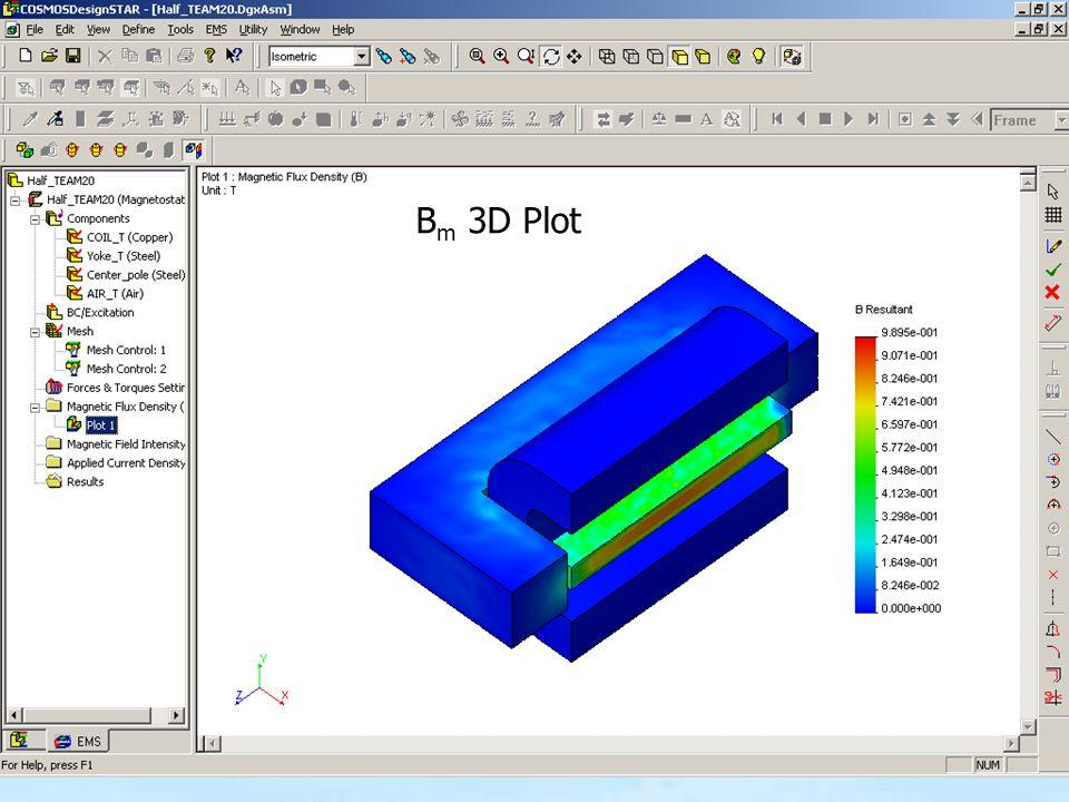 12 B m 3D Plot