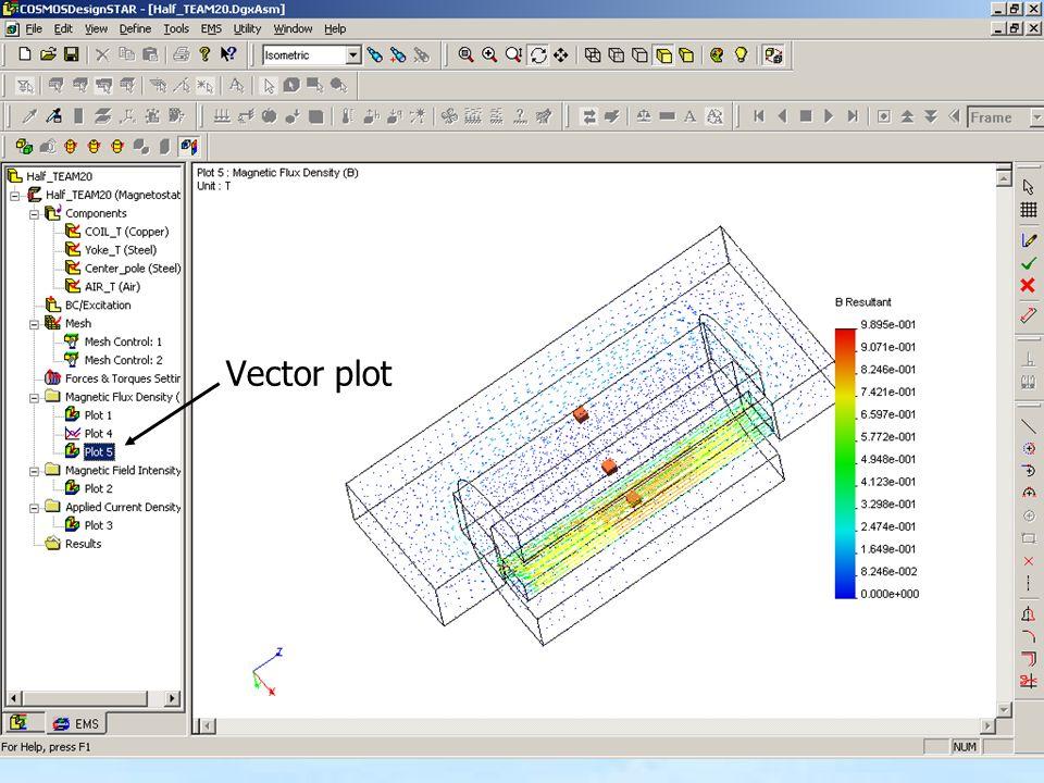 14 Vector plot