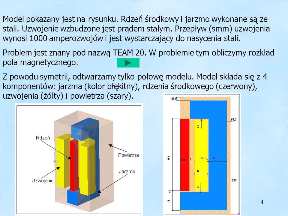 4 Problem przykładowy Model pokazany jest na rysunku. Rdzeń środkowy i jarzmo wykonane są ze stali. Uzwojenie wzbudzone jest prądem stałym. Przepływ (