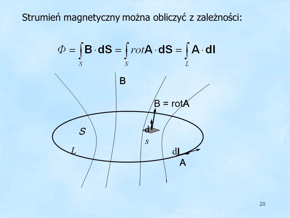 20 Strumień magnetyczny można obliczyć z zależności: dldl dsds L S B A B = rotA Strumień magnetyczny