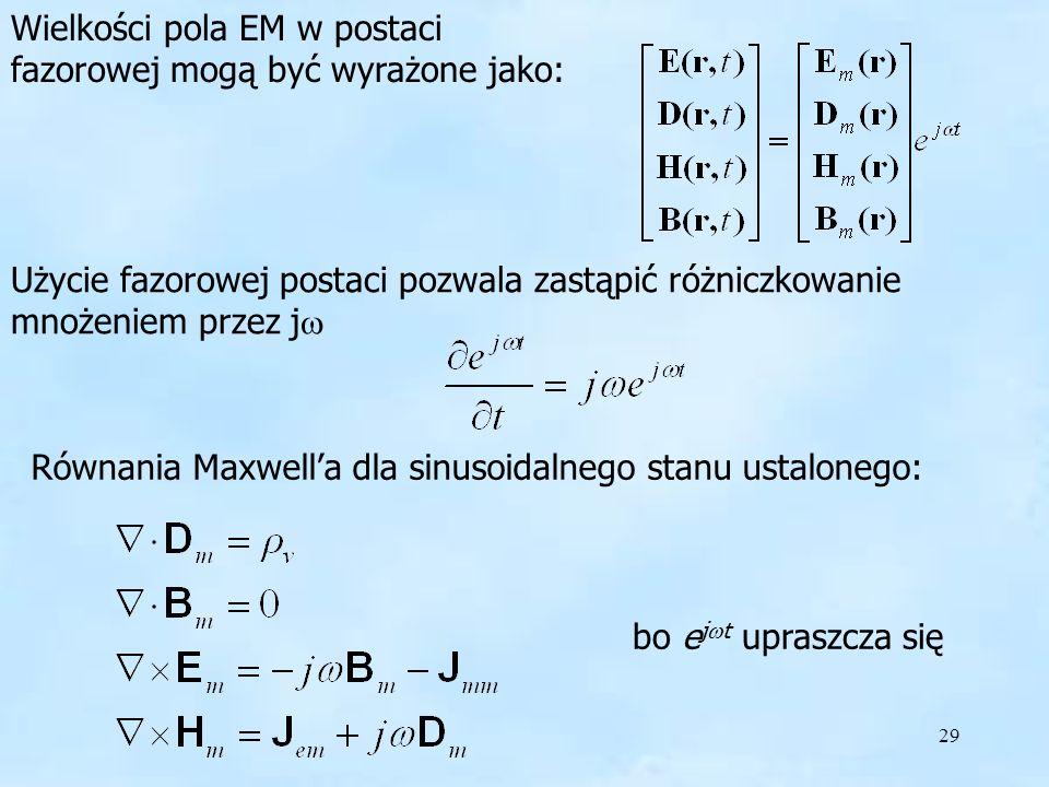 29 Użycie fazorowej postaci pozwala zastąpić różniczkowanie mnożeniem przez j Równania Maxwella dla sinusoidalnego stanu ustalonego: Wielkości pola EM