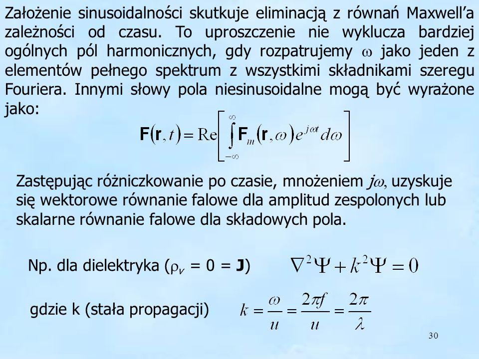30 Zastępując różniczkowanie po czasie, mnożeniem j uzyskuje się wektorowe równanie falowe dla amplitud zespolonych lub skalarne równanie falowe dla s