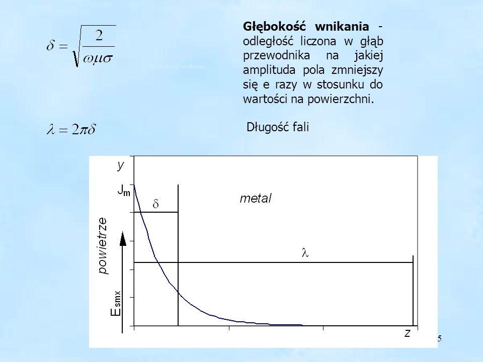 35 Głębokość wnikania - odległość liczona w głąb przewodnika na jakiej amplituda pola zmniejszy się e razy w stosunku do wartości na powierzchni. Dług