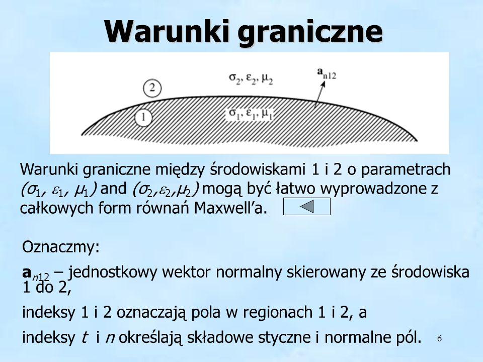 6 Warunki graniczne Warunki graniczne między środowiskami 1 i 2 o parametrach (σ 1, 1, μ 1 ) and (σ 2, 2,μ 2 ) mogą być łatwo wyprowadzone z całkowych