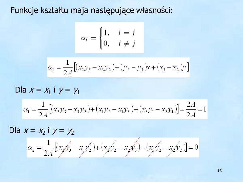 16 1 lub 0 Funkcje kształtu maja następujące własności: Dla x = x 1 i y = y 1 Dla x = x 2 i y = y 2