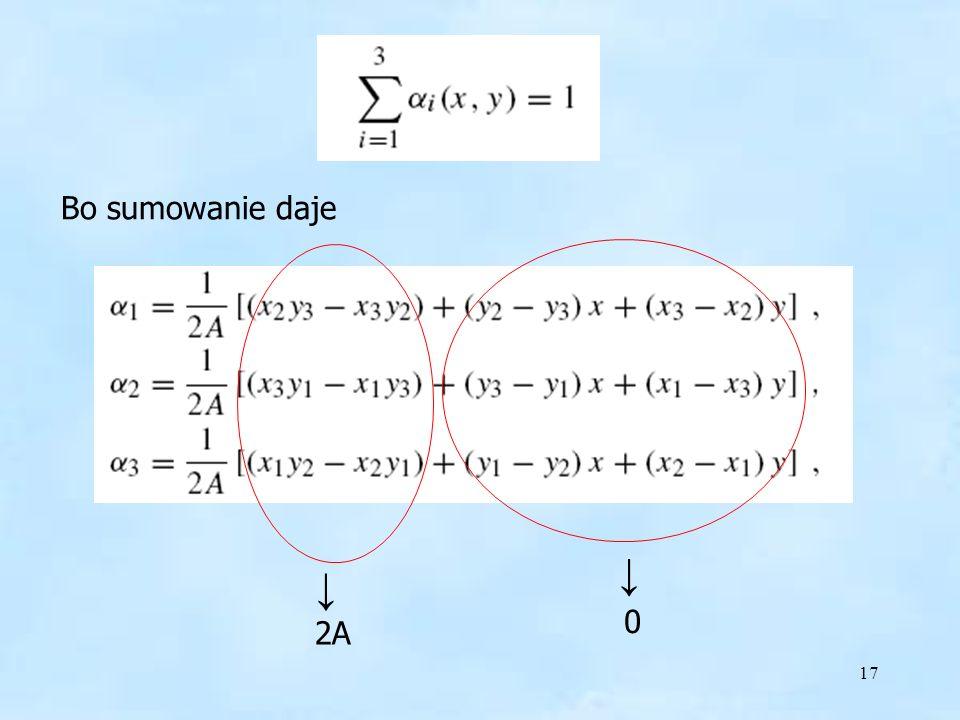 17 Suma = 1 Bo sumowanie daje 2A 0
