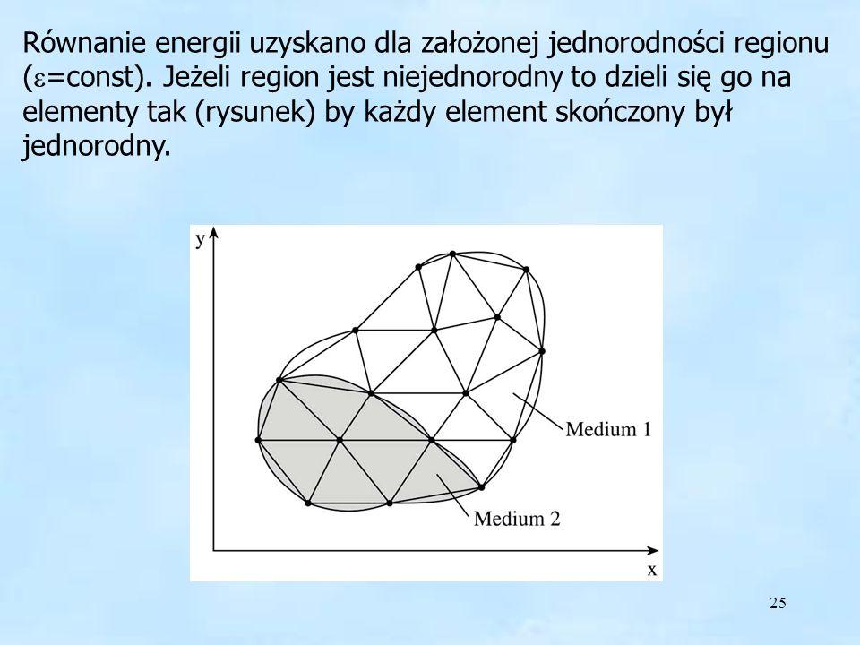 25 Niejednorodne Równanie energii uzyskano dla założonej jednorodności regionu ( =const). Jeżeli region jest niejednorodny to dzieli się go na element