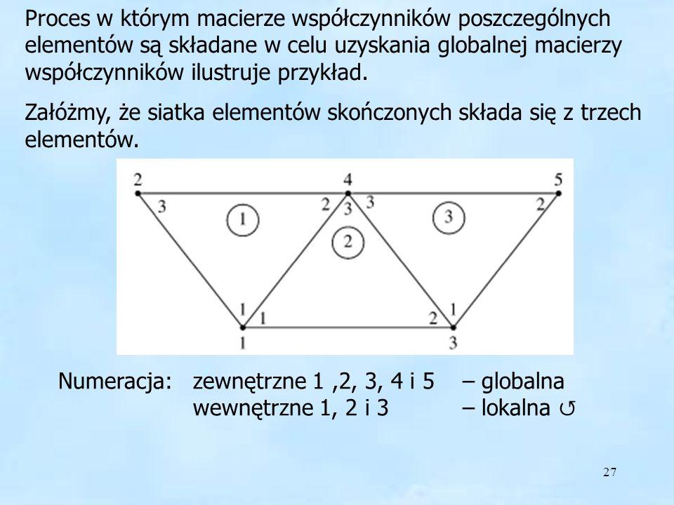 27 Globalna Proces w którym macierze współczynników poszczególnych elementów są składane w celu uzyskania globalnej macierzy współczynników ilustruje