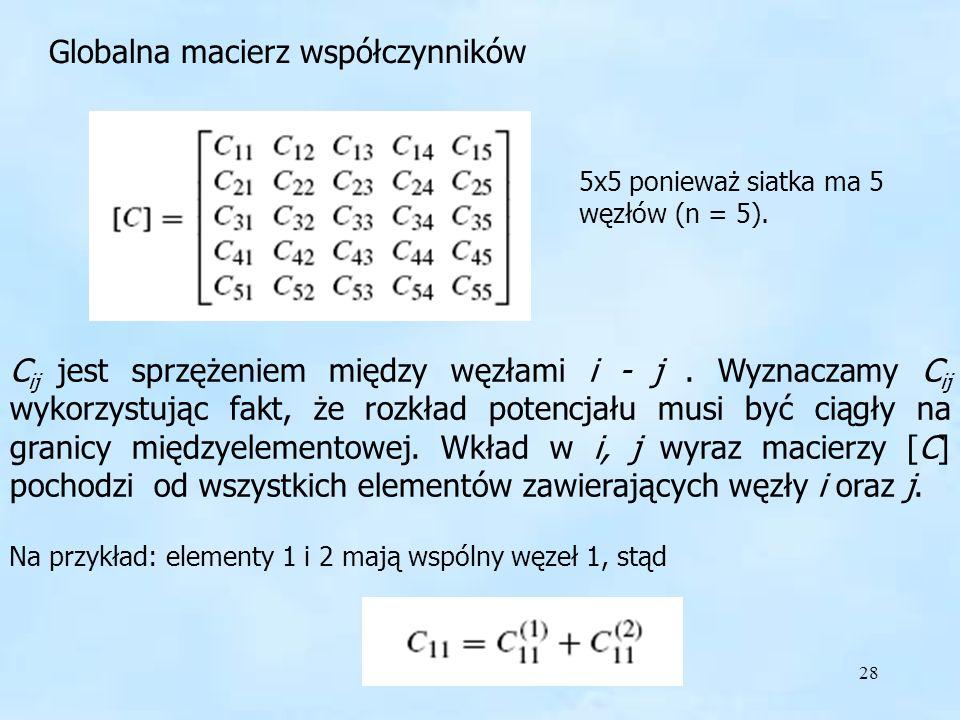28 Globalna 1 Globalna macierz współczynników 5x5 ponieważ siatka ma 5 węzłów (n = 5). C ij jest sprzężeniem między węzłami i - j. Wyznaczamy C ij wyk
